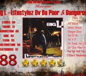 Big L – Lifestylez Ov Da Poor & Dangerous (review – 88%) – 1995