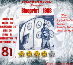 Blueprint – 1988 (review – 81%) – 2005