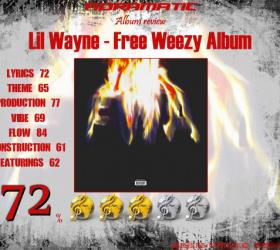 LIL WAYNE – Free Weezy Album (review – 72%)
