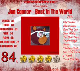 Jon Connor – Best In The World (review – 84%)