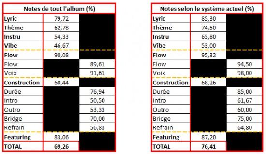 marcopolo-pa2thedirectorscutnotes