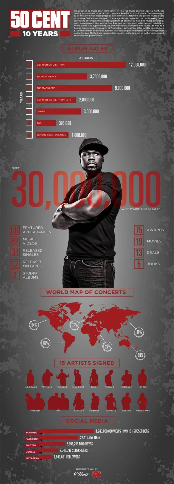50-cent-numbers