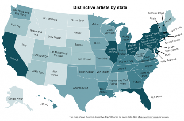 artistesparstate