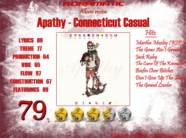 Apathy-ConnecticutCasual