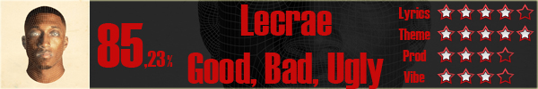 Lecrae-GoodBadUgly