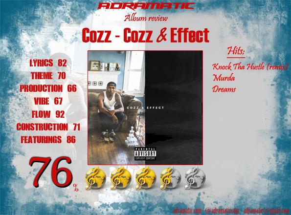 Cozz-CozzEffect