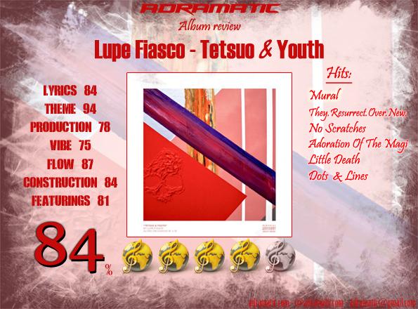 LupeFiasco-Tetsuo&Youth