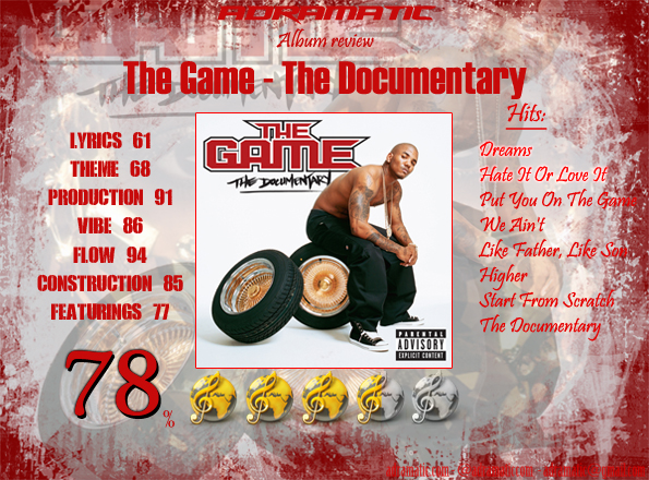 TheGame-TheDocumentary