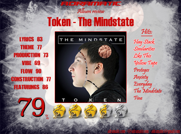 Token-TheMindstate