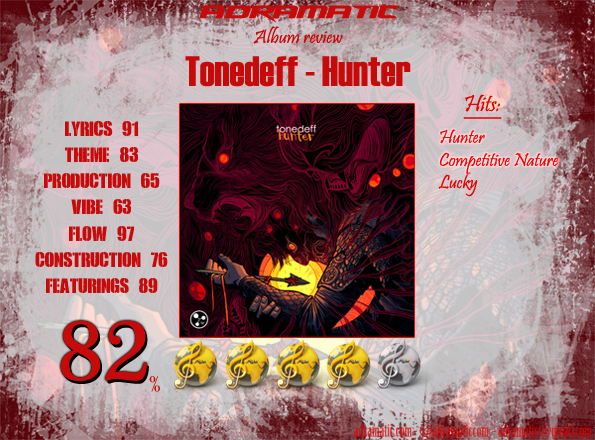Tonedeff-Hunter