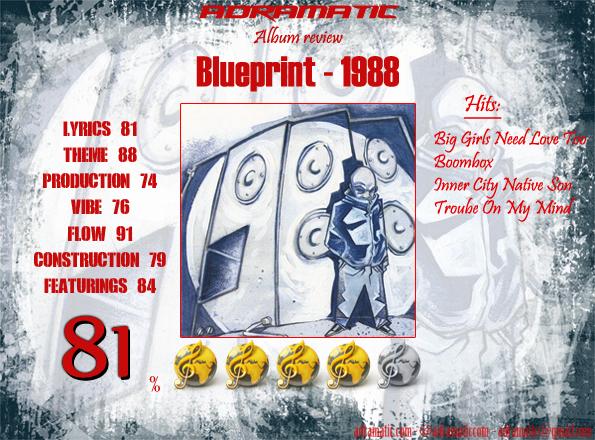 Blueprint-1988