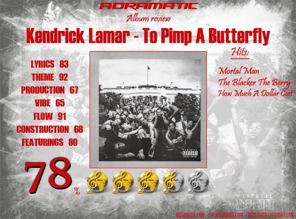 KendrickLamar-ToPimpAButterfly