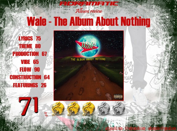 Wale-TheAlbumAboutNothing
