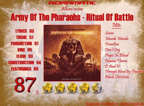 Jedi Mind Tricks Presents: Army of the Pharaohs ... - YouTube