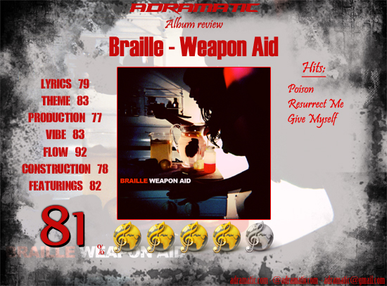 Braille-WeaponAid