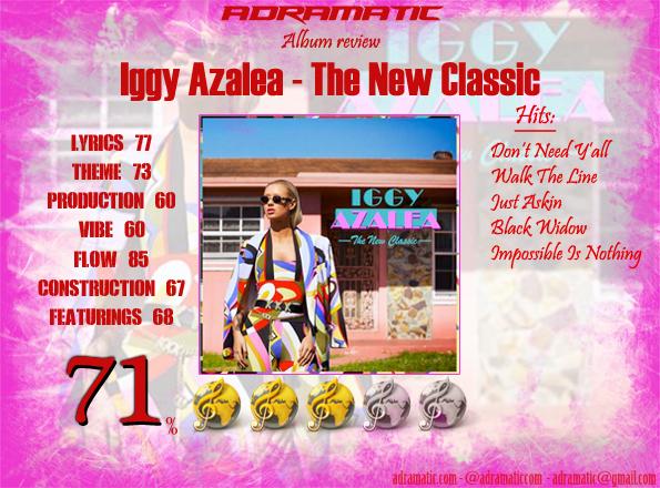 IggyAzalea-TheNewClassic