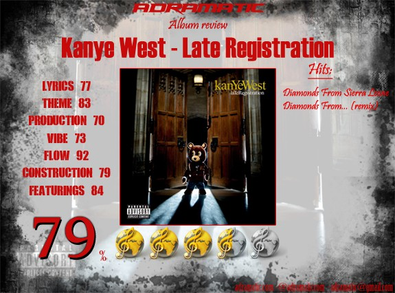 KanyeWest-LateRegistration