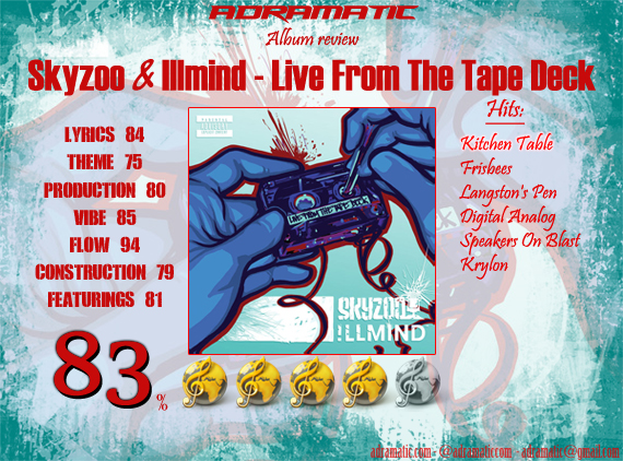 SkyzooIllmind-LiveFromTheTapeDeck