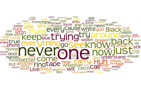 skyzoo-livefromthetapedeckwords
