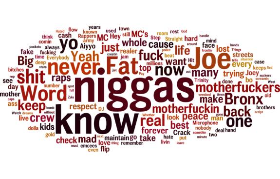 FatJoe-JealousOnesEnvywords