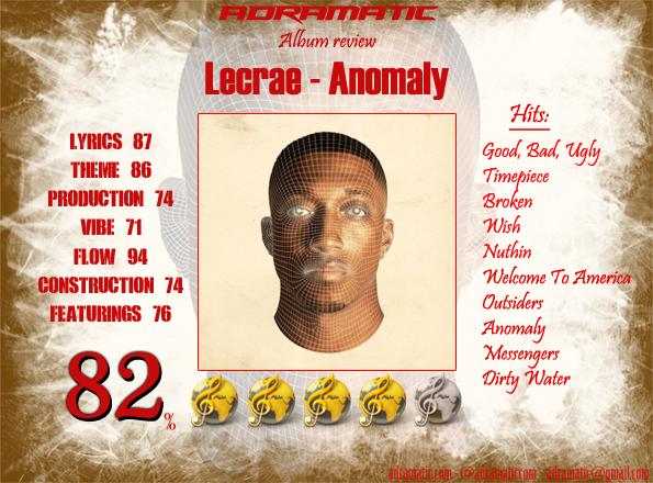 Lecrae-Anomaly