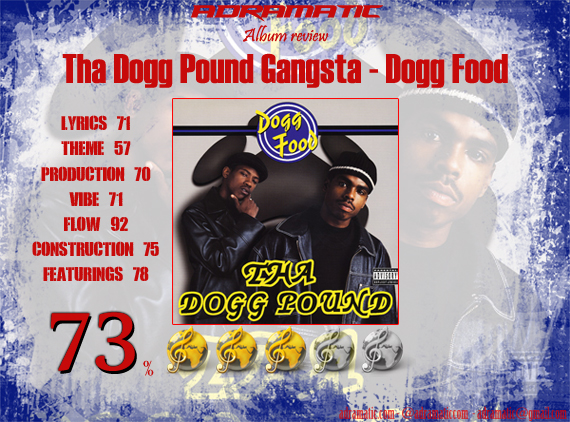 Tha DoggPoundGangsta-DoggFood