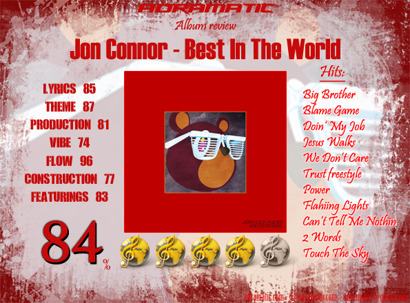 JonConnor-BestInTheWorld