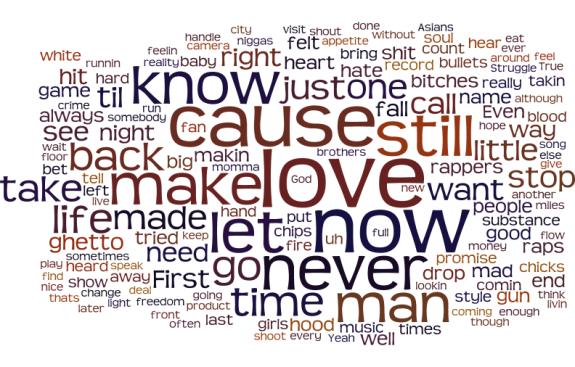 TalibKweli-GutterRainbowswords