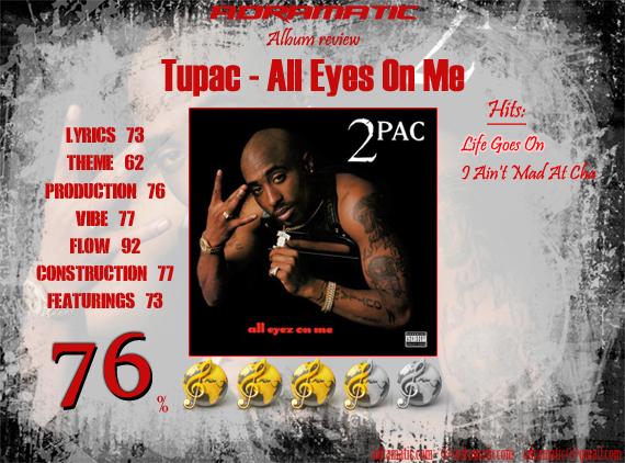Tupac-AllEyezOnMe