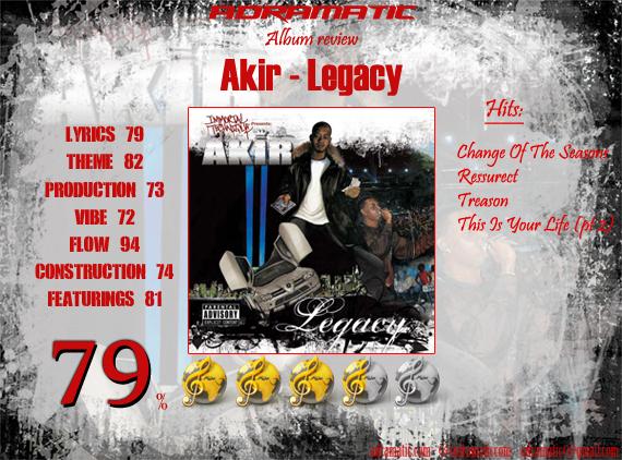 Akir-Legacy