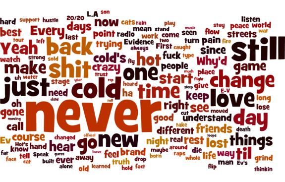 Evidence-TheWeathermanwords