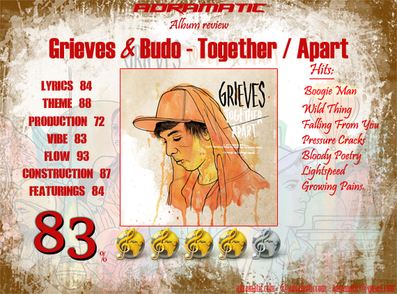 Grieves-TogetherApart