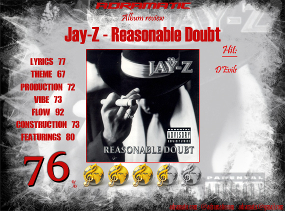 JayZ-ReasonableDoubt