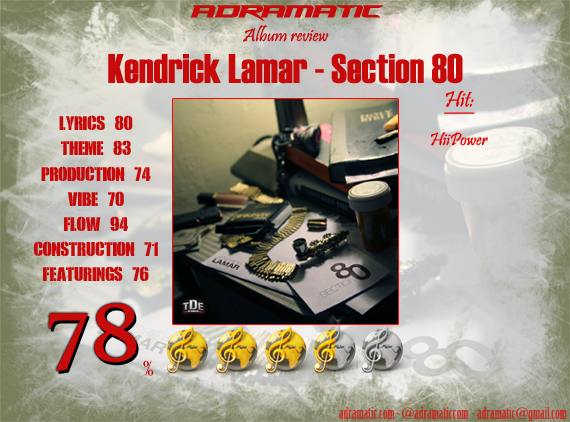 KendrickLamar-Section80