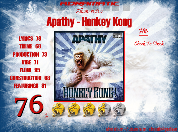 Apathy-HonkeyKong