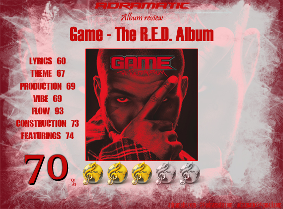 Game-TheRedAlbum