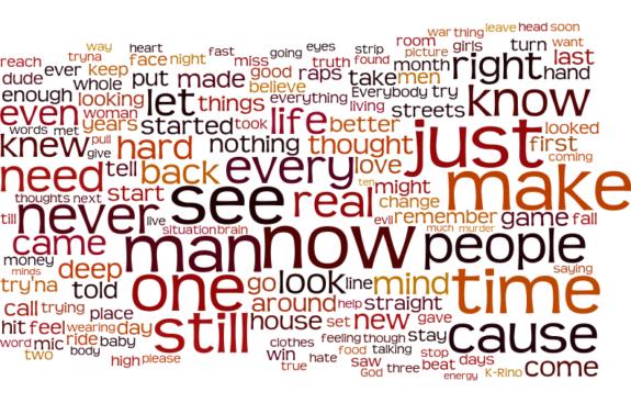 krino-thedayofthestormwords
