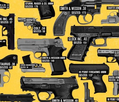 saigon-guns
