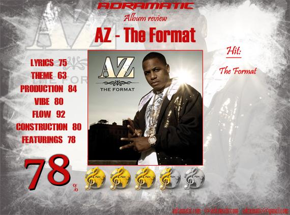 az-theformat