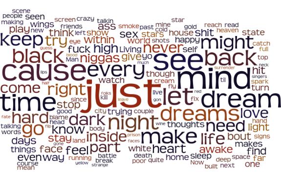 cunninlynguists-oeinerologywords