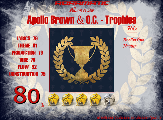 apollobrownoc-trophies