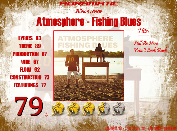 atmosphere-fishingblues